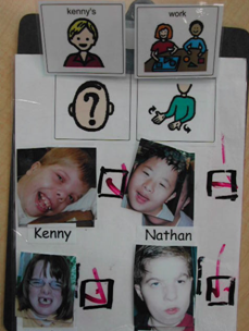 Attendance chart with photos and pictures